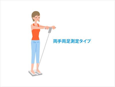 体組成計~両手両足測定タイプ